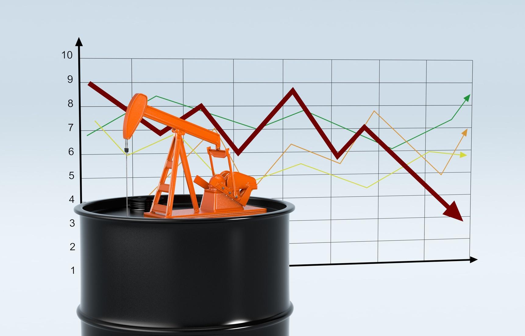 إعادة توازن سوق النفط العالمي