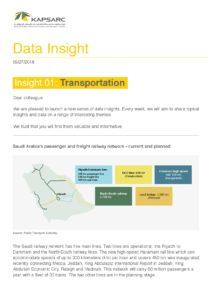 Saudi Arabia's Passenger and Freight Railway Network