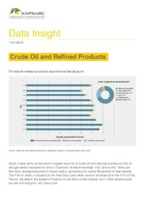 Oil and Oil-related Products Exported via Saudi Ports