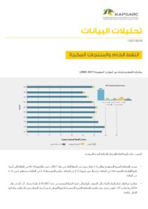 صادرات النفط ومنتجاته عبر الموانئ السعودية