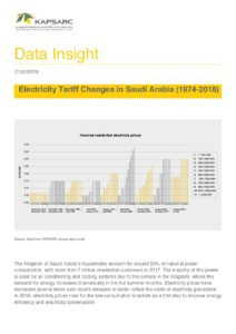 Data Insight: Electricity Tariff Changes in Saudi Arabia