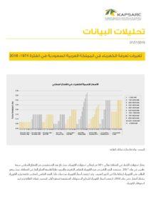 1974-2018 تغيرات تعرفة الكهرباء في المملكة العربية السعودية
