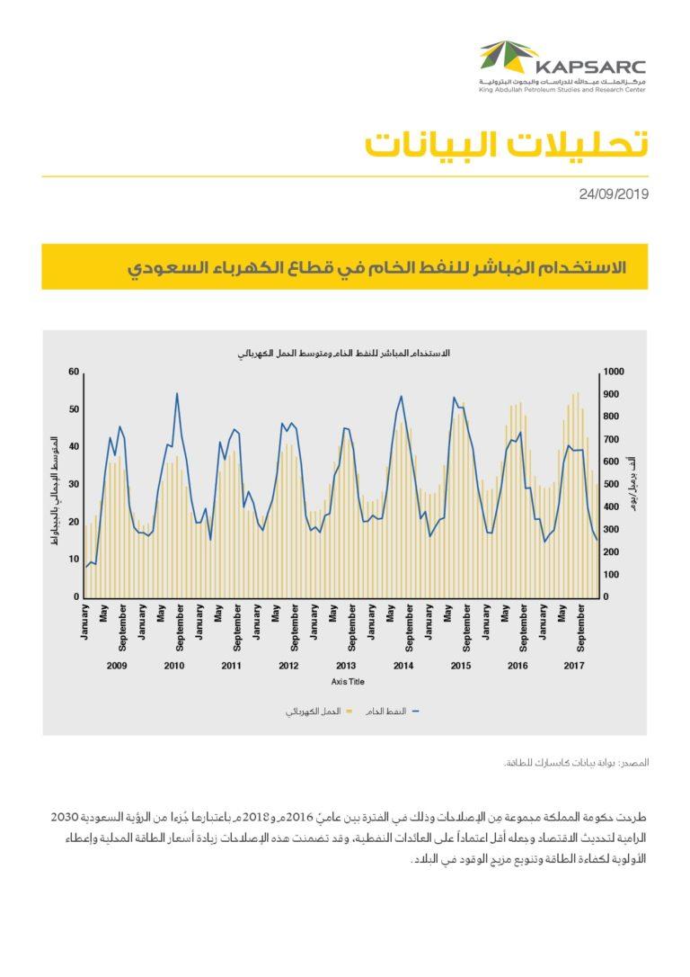الاستخدام المُباشر للنفط الخام في قطاع الكهرباء السعودي