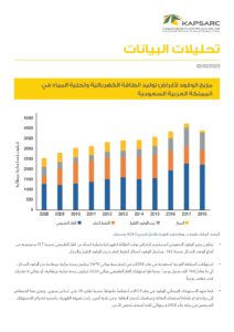 مزيج الوقود لأغراض توليد الطاقة الكهربائية وتحلية المياه في المملكة العربية السعودية