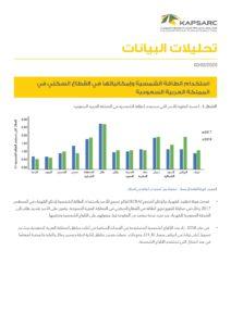 استخدام الطاقة الشمسية وإمكانياتها في القطاع السكني في المملكة العربية السعودية