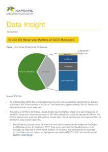 Crude Oil Reserves Metrics of GCC Members