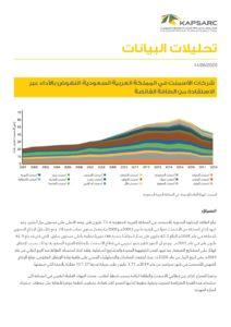 شركات الأسمنت في المملكة العربية السعودية: النهوض بالأداء عبر الاستفادة من الطاقة…