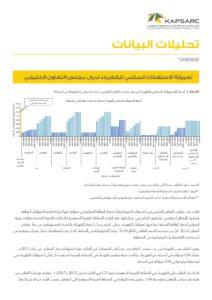 تعريفة الاستهلاك السكني للكهرباء لدول مجلس التعاون الخليجي