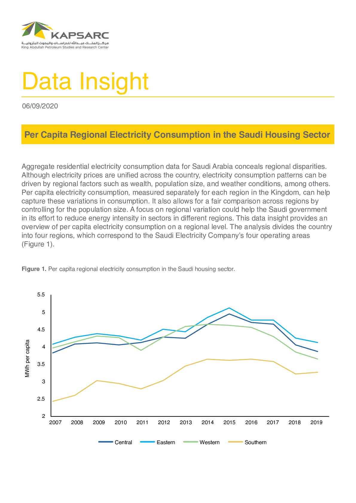 Per Capita Regional Electricity Consumption in the Saudi Housing Sector