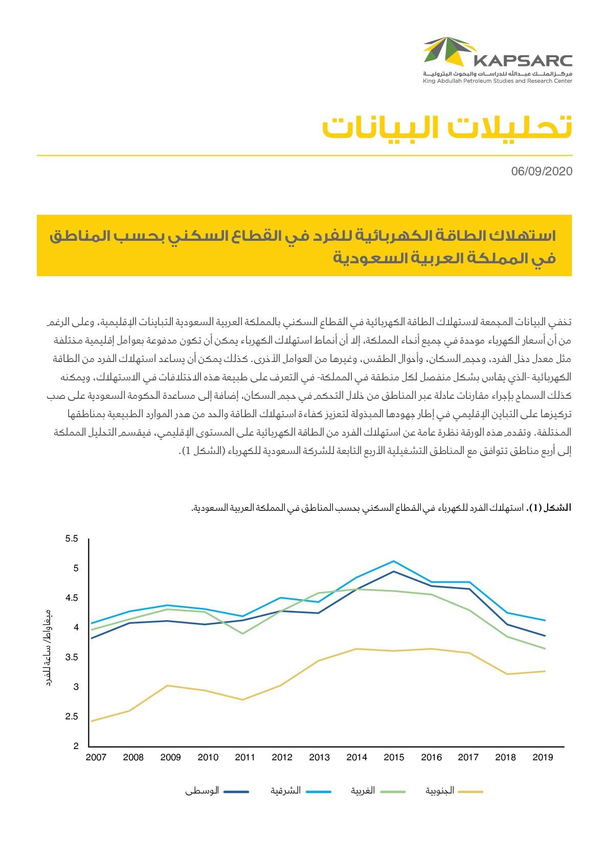 استهلاك الطاقة الكهربائية للفرد في القطاع السكني بحسب المناطق في المملكة العربية السعودية