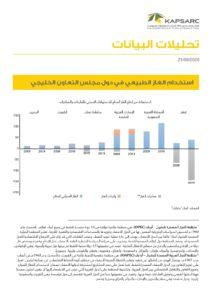 استخدام الغاز الطبيعي في دول مجلس التعاون الخليجي