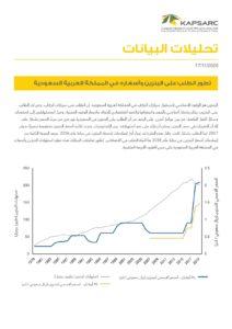 تطور الطلب على البنزين وأسعاره في المملكة العربية السعودية
