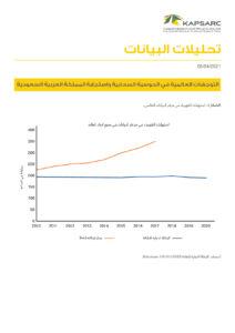 التوجهات العالمية في الحوسبة السحابية واستجابة المملكة العربية السعودية